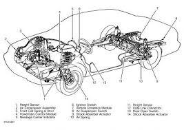 wiring diagram 97 lincoln town car wiring diagram libraries 1999 lincoln town car air suspension diagram simple wiring diagramlincoln town car suspension diagram wiring library