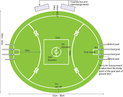 Football Australian Rules