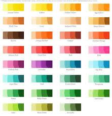 Fondant Colors Chart How To Make Purple Color Fondant Chart