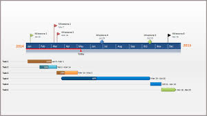 Project Timeline Powerpoint Template The Highest Quality