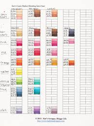 Copic Color Blending Chart Copic Marker Faqs For Beginners Part 1 Kats Favorite
