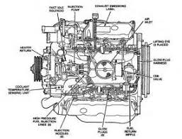 similiar basic diesel engine diagram keywords description diagram of v8 engine diagram wiring diagrams for