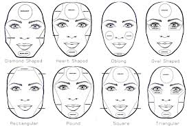 this guide will help you understand how and where to highlight or contour for your face type