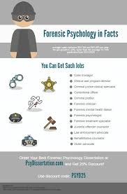 best forensic psychology dissertation ideas
