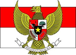 Nama nama Provinsi dan Ibukotanya di Indonesia