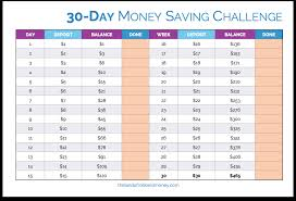 19 Amazing Money Saving Challenges For You To Save More In 2019