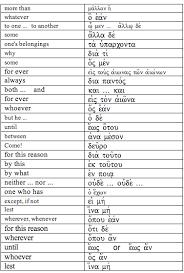 Reforming Student Greek Idiom Chart
