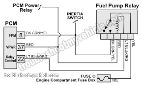 part 1 1993 fuel pump circuit tests (ford 4 9l, 5 0l, 5 8l) 2004 ford f150 fuel pump replacement at Ford F 150 Fuel System Diagram