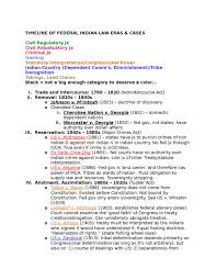 Indian Jurisdiction Chart Statues Of General Applicability Oxbridge Notes United States