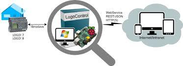 LogoControl | Frickelzeugs