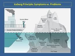 ice breakers where you were born ppt video online  17 iceberg principle symptoms vs