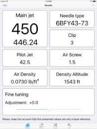 2016 Ktm 125 Sx Jetting Chart