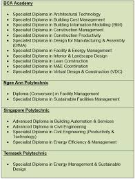 building construction authority the list of part time upgrading courses for stage 2 is shown below