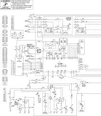 95 Jeep Cherokee Wiring Diagram