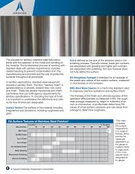 Stainless Steel Grit Finish Chart Leveraging Stainless Steel Finishes On Sanitary Equipment