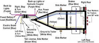 jayco wiring harness jayco diy wiring diagrams jayco wiring diagram nilza net