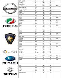 Genuine Wiper Blade Bosch Eco Plus 12 14 16 17 18 19 20 21