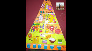 Food Pyramid Project Making Of Food Pyramid For Kid Project Taani Win First Prize In Little Einsteins Science Fair