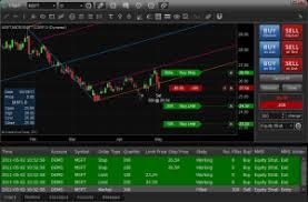 Esignal Charts Trade Futures 4 Less Esignal