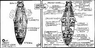 23051d1269027910dynamicclassfreighterswnewshipfloorplanpng Spaceship Floor Plan