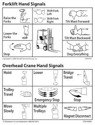 Overhead Crane Forklift Hand Signal Cards Set Of 25 Hand