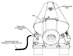Chap24 on aviation engine diagram