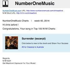 N1m Music Charts Chris Aaron Numberonemusic