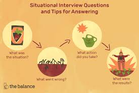 Situational Based Interview Questions Situational Interview Questions And Tips For Answering