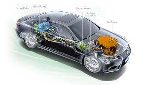 How Lexus Hybrids Work   Lexus on the Park Toronto