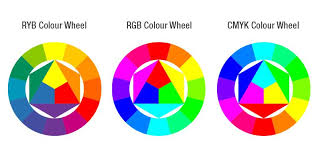 Rgb Color Mixing Chart The Designers Guide To Color Theory Part 1 Rgb Color