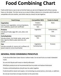 Protein Combining Chart The Lesser Known Power Of Food Combinations Lutz Of Greens