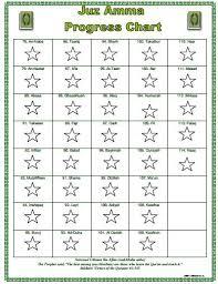 Juz Amma Kids Quraan Progress Chart How To Memorize