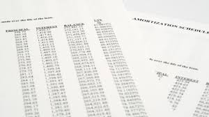 What Is An Amortization Schedule Use This Chart To Pay Off