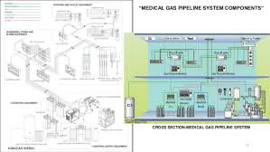medical gas piping diagram medical database wiring diagram central medical gas distribution system
