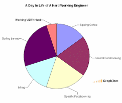 20 Funny Job Related Charts And Graphs