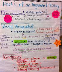 two reflective teachers  the chart to the right is a how to chart that visually teaches and reminds students of the steps to writing an augment essay
