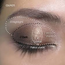 a few basic shapes that work with all eye shapes the first thing i always tell people when it es to eye shadow application is