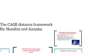The Cage Distance Framework By Anusha Kalagiri On Prezi