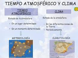 Resultado de imagen para CLIMA Y ESTADO DEL TIEMPO