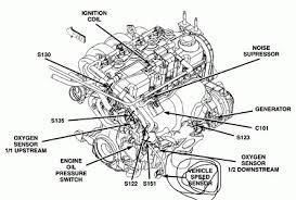 plymouth neon engine diagram wiring diagram expert 2000 neon engine diagram wiring diagram expert 1998 plymouth neon engine diagram 2000 plymouth neon engine