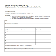sample personal action plan creating a page quarterly action career action plan template 11 sample example format