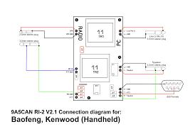 radio interface ri 2 v2 0 2 1 electro basic 9a5can baofeng pofung tyt