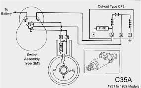 lucas ignition switch wiring diagram astonishing fuse panel ignition lucas ignition switch wiring diagram best wiring diagram for a lucas alternator wiring wiring diagram of