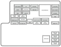 2001 dodge caravan fuse box diagram wiring diagrams image free 2000 dodge caravan fuse box diagram 2001 dodge caravan fuse box diagram wire diagramrhkmestc 2001 dodge caravan fuse box diagram at