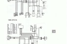 hanma 110 atv wiring diagram wiring diagram Panterra 90cc Atv Wiring Diagram atv diagram electrical wiring diagrams panterra 90cc 90Cc Chinese ATV Wiring Diagram