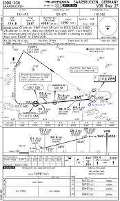 Vor Chart Flying Vor Checks In Europe How