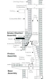 fireplace plans plans indoor fireplace plans medium size of anatomy a parts near free outdoor construction
