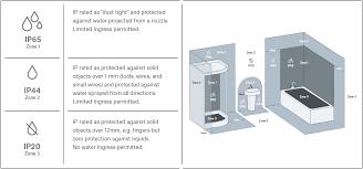 bathroom lighting zones. Brixton, Concorde BGW_Baresca, @ahlt_home, \ Bathroom Lighting Zones