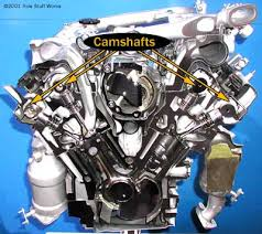 camshaft configurations how camshafts work howstuffworks double overhead cam
