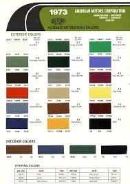 Abundant Imron Paint Chart Dupont Paints Color Chart Nason